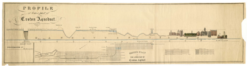 A profile/cross-section of the Croton Aqueduct showing the elevations of parts of the pipeline including Harlem Bridge, York Hill, and parts of Manhattan.