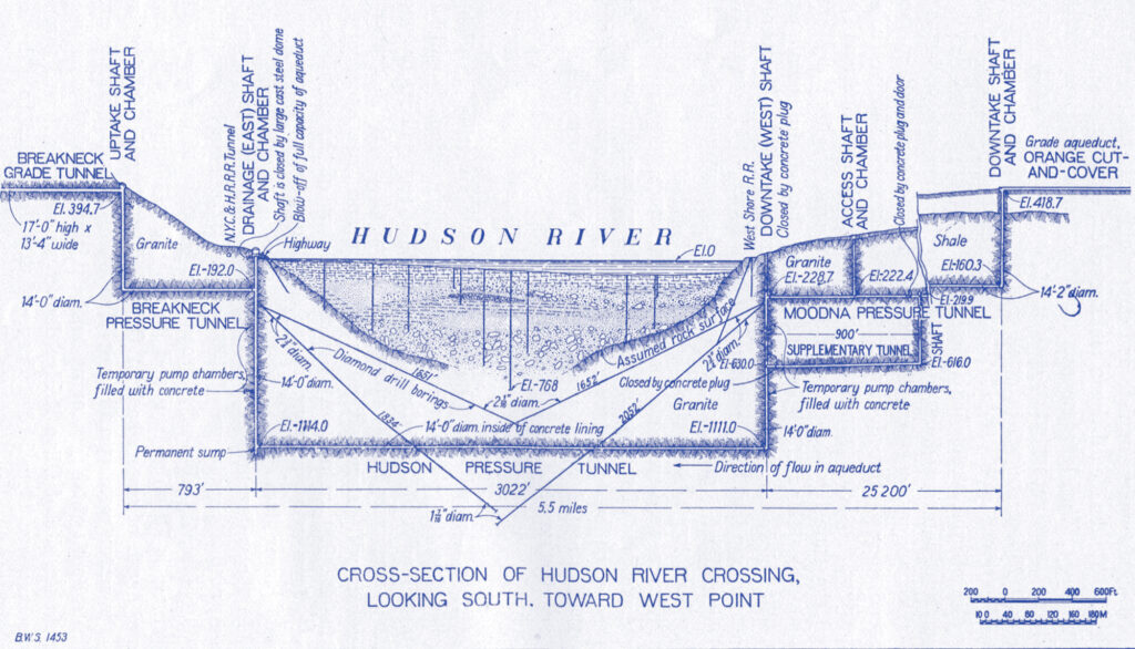 A blue/purple tinted line drawing of a cross section of the Hudson River where the Catskill Aqueduct goes underneath.