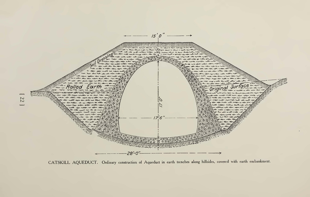 A black and white schematic drawing of engineering plans for a dam wall. It is a cut-away view of a tunnel and the surrounding earth.