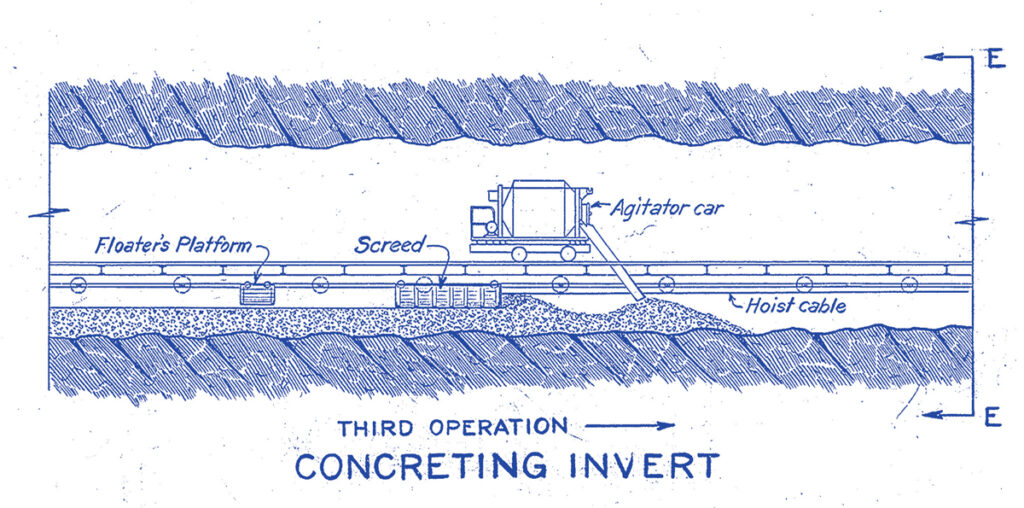 """A drawing of a cut-away view of a tunnel. there are tracks and an """"agitator"""" car carrying a box-like structure. The contraption seems to lay down concrete as it travels the track and a screed and other platform follow behind it to smooth the concrete."""