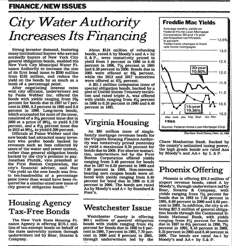 """A black and white newspaper clipping with an article titled """"City Water Authority Increases its Financing"""". The text is too small to be readable, so an excerpt is included to the left."""